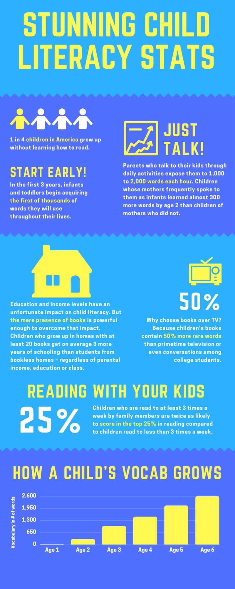 Preschool Gainesville Literacy