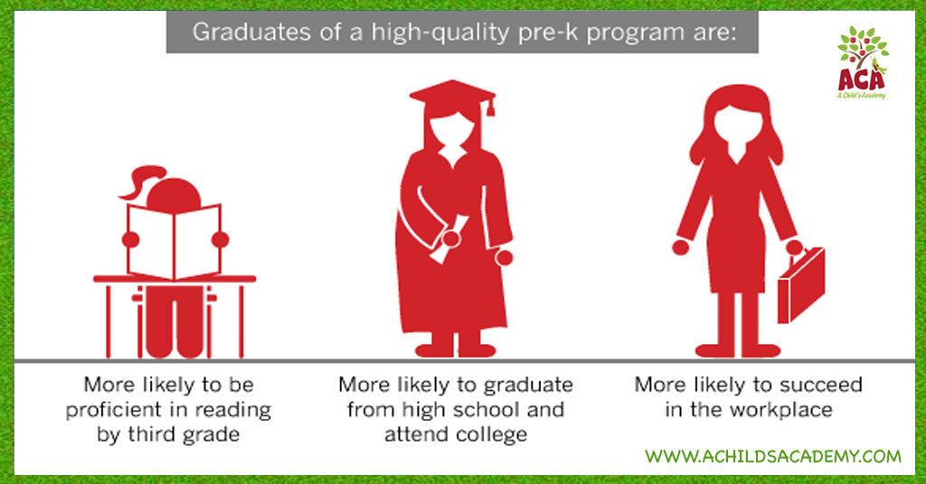 Quality Pre K Programs